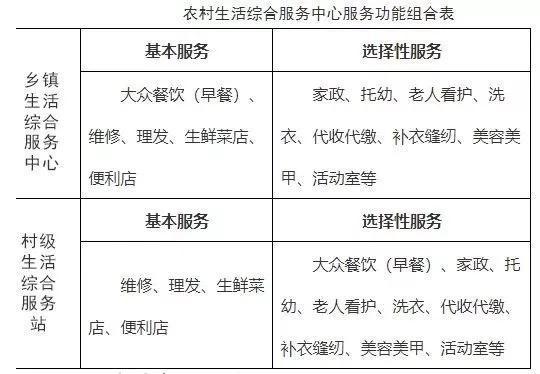 天津人口变化_时政热点:促进新时代人口均衡发展