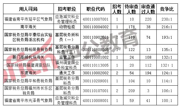 山东省人口总数_山东省德州市新增2名省突贡专家总数已达22人