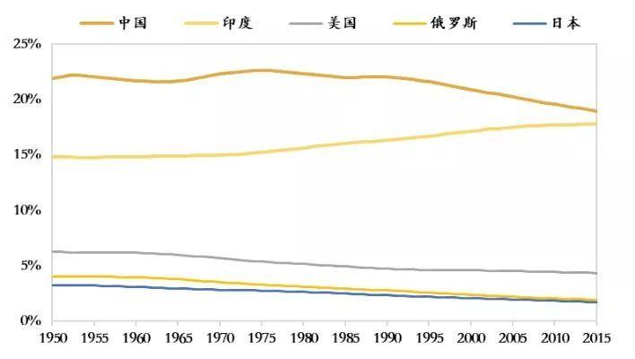 南非的人口分布_一图看懂:过去200年美国人口分布的变迁